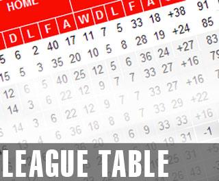 quiz league starts now
