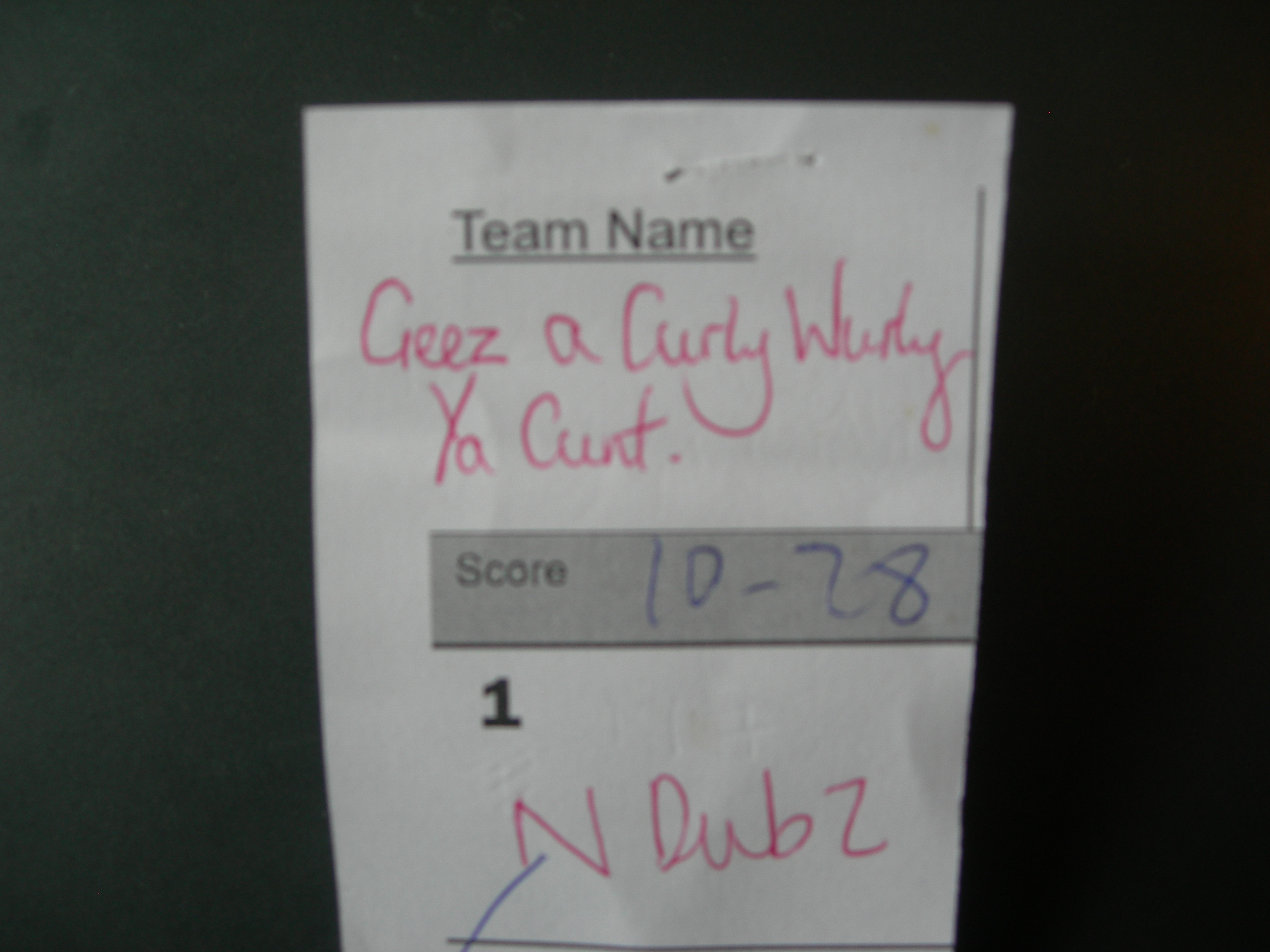 Quiz team names with 5
