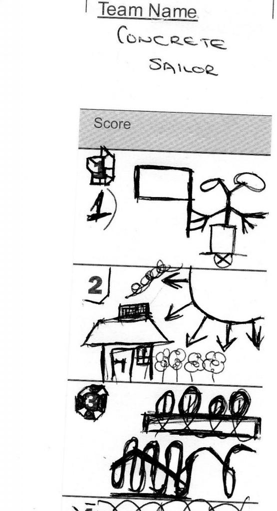 doodles at the dr paul quiz