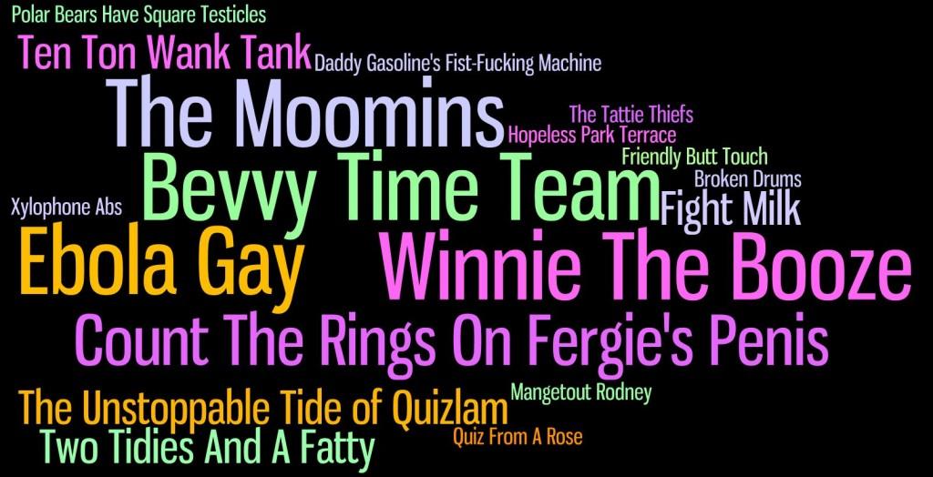 team names jan 2015