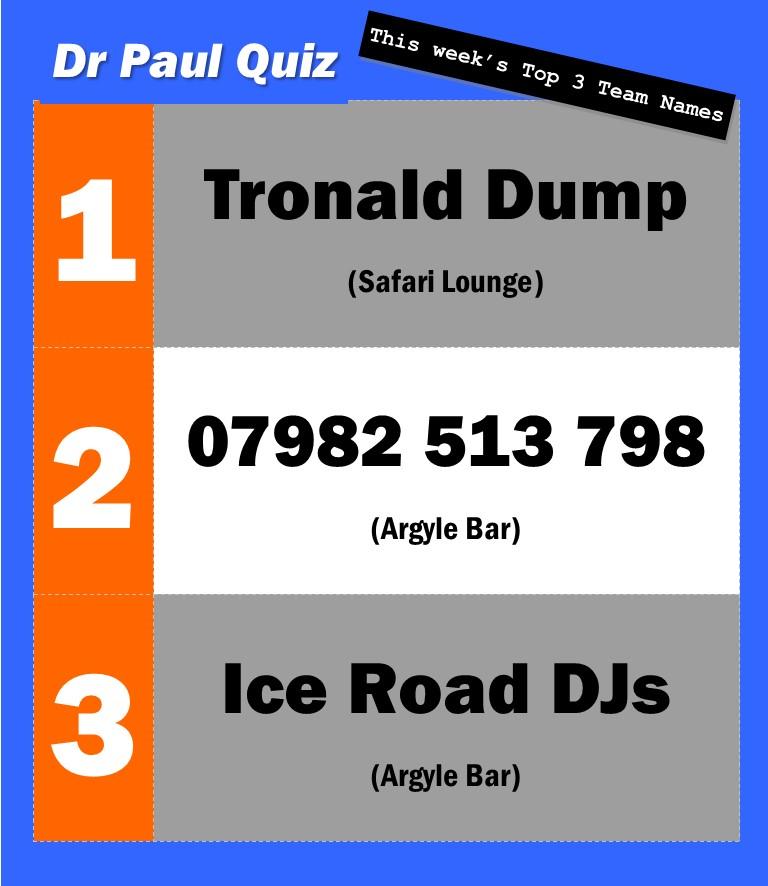 best pub quiz team names of the week