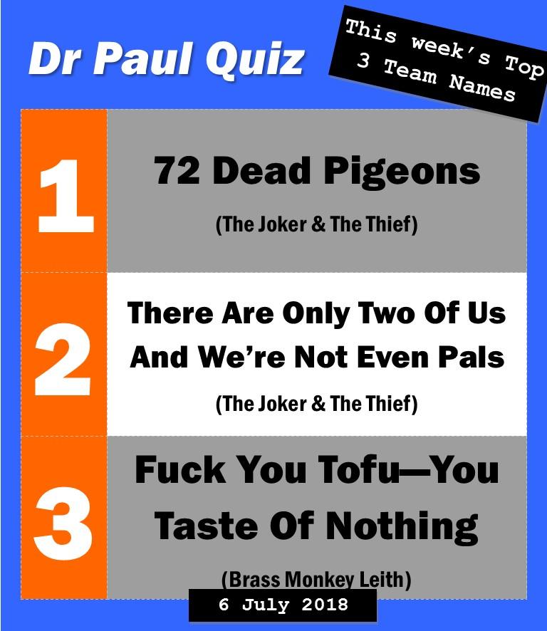 Team Names of The Week at Dr Paul Quiz in Edinbrguh