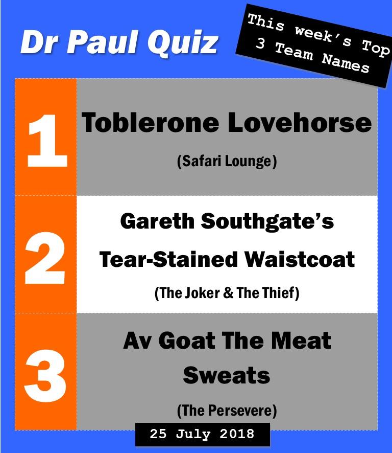 Pub Quiz Team Names at Dr Paul Quiz