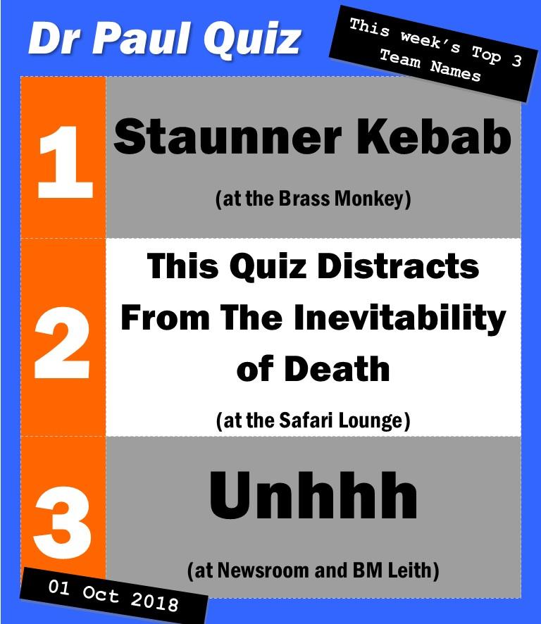 Recent pub quiz team names at Edinburgh pub quizzes