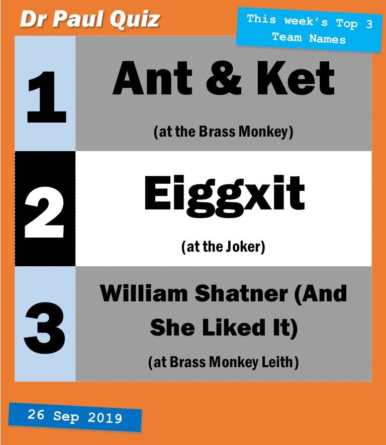 Ant and Ket, Eiggxit, William Shatner And She Liked It  Pub Quiz team names